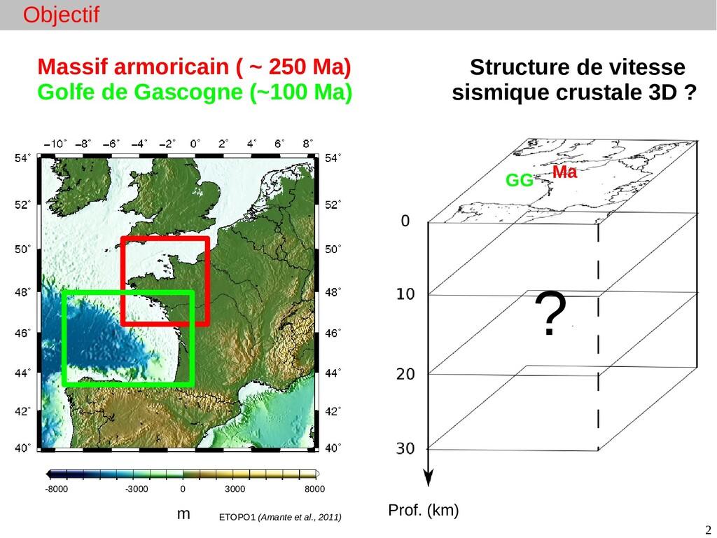 2 Prof. (km) Objectif -8000 -3000 0 3000 8000 m...