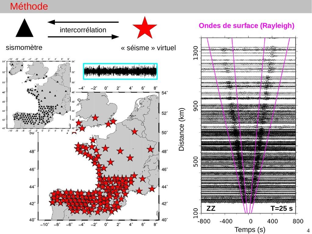 4 Méthode « séisme » virtuel sismomètre interco...