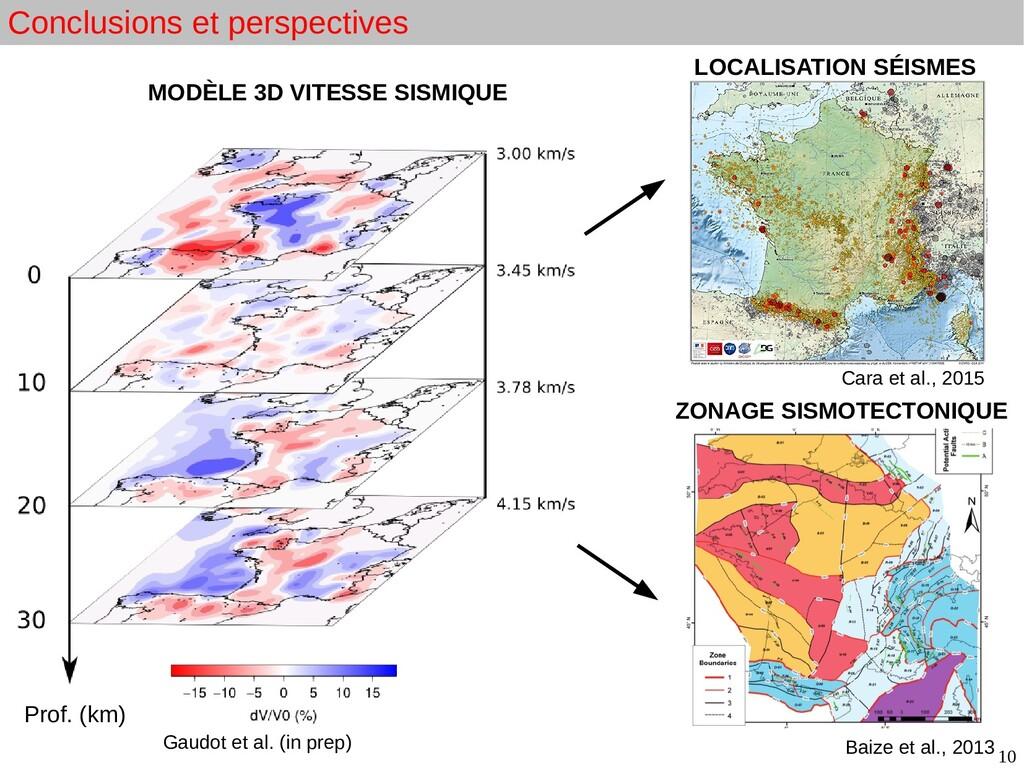 10 Conclusions et perspectives Gaudot et al. (i...