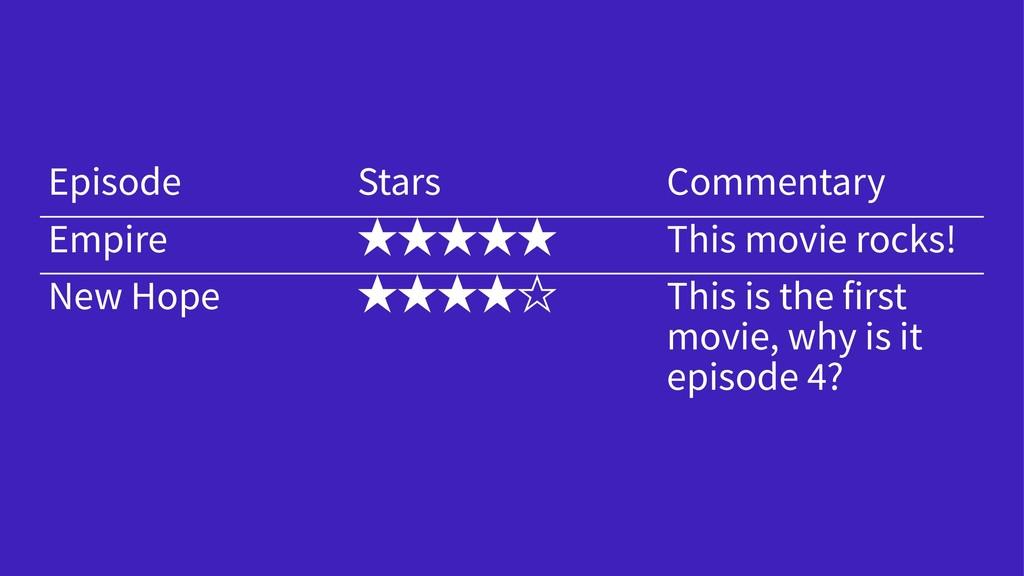 Episode Stars Commentary Empire ̣̣̣̣̣ This movi...