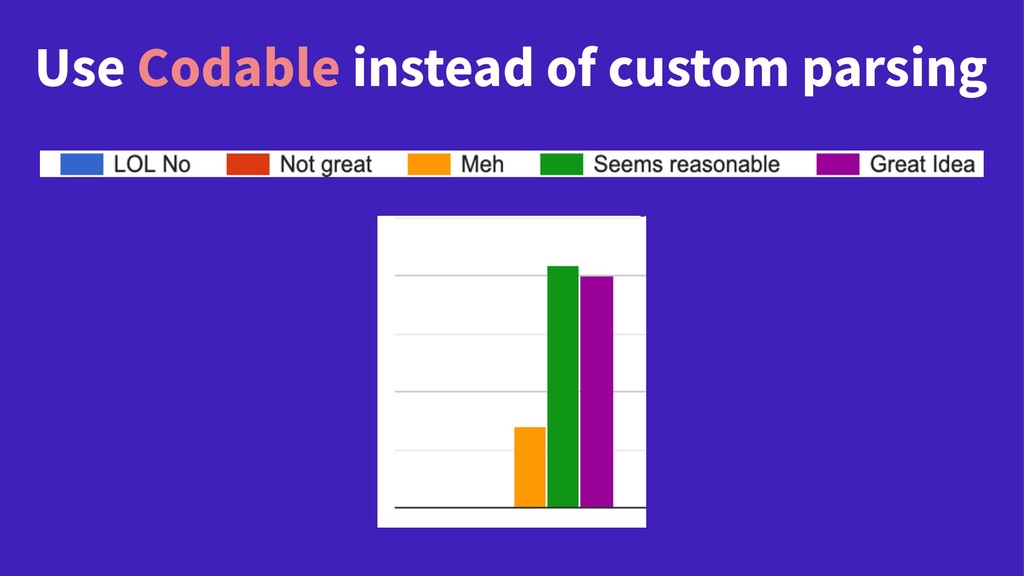 Use Codable instead of custom parsing