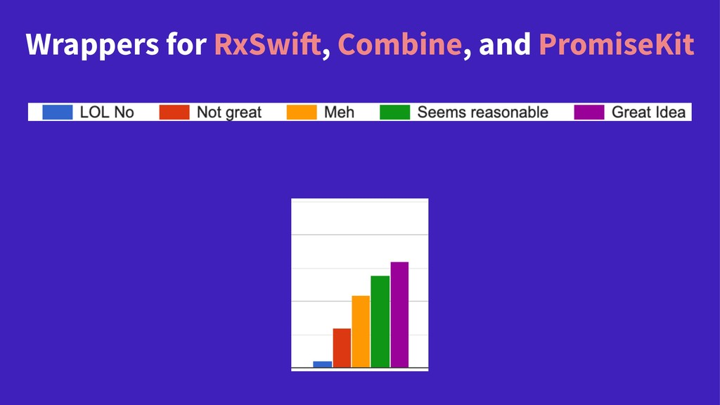 Wrappers for RxSwift, Combine, and PromiseKit