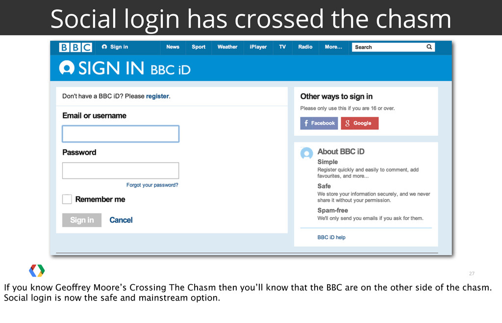 27 Social login has crossed the chasm If you kn...