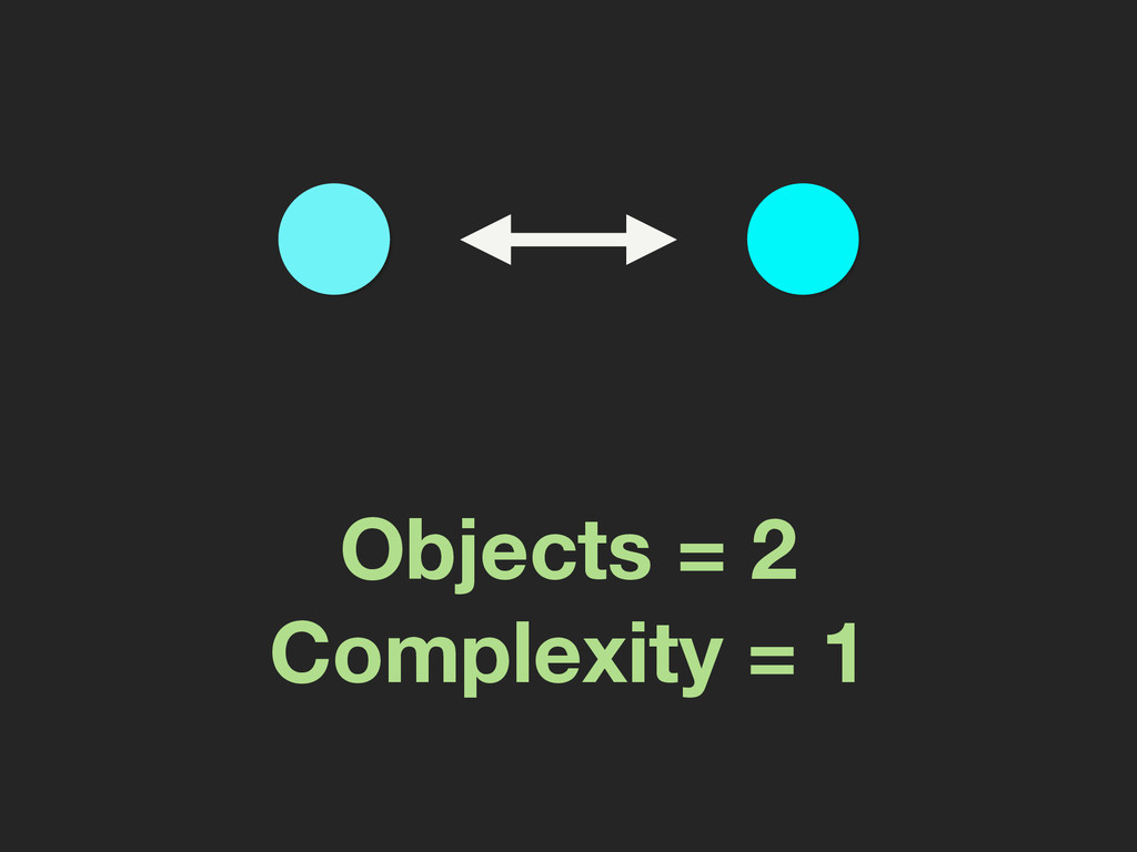 Objects = 2 Complexity = 1