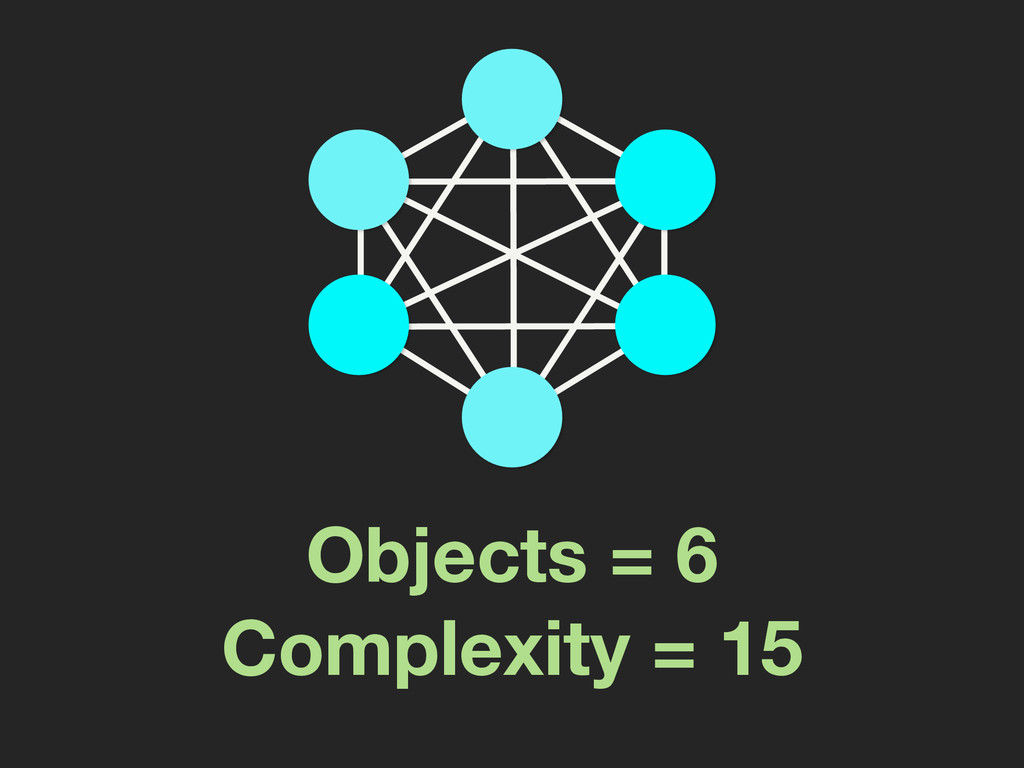 Objects = 6 Complexity = 15