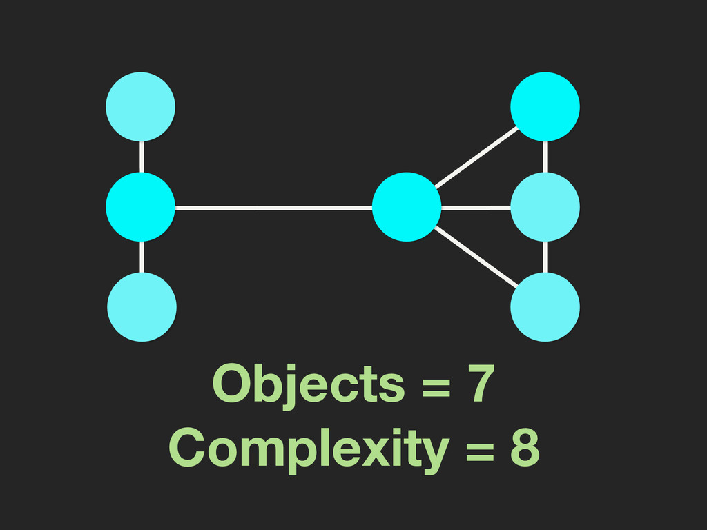 Objects = 7 Complexity = 8