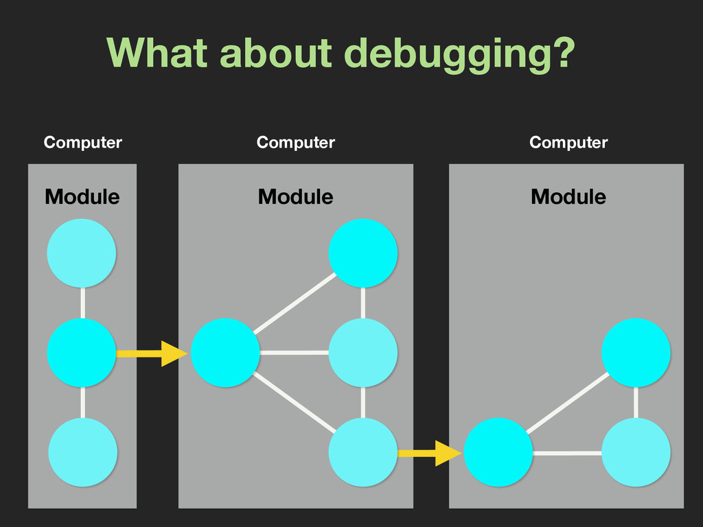 What about debugging? Module Module Module Comp...