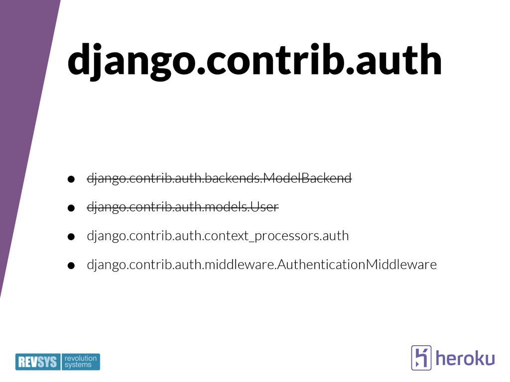django.contrib.auth • django.contrib.auth.backe...