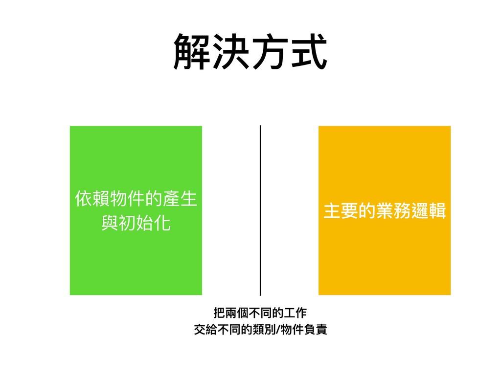 解決⽅方式 依賴物件的產⽣生 與初始化 主要的業務邏輯 把兩兩個不同的⼯工作 交給不同的類別...