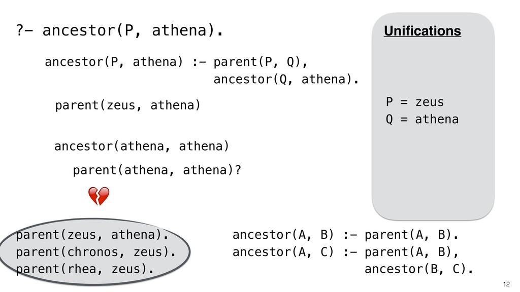 12 parent(zeus, athena). parent(chronos, zeus)....