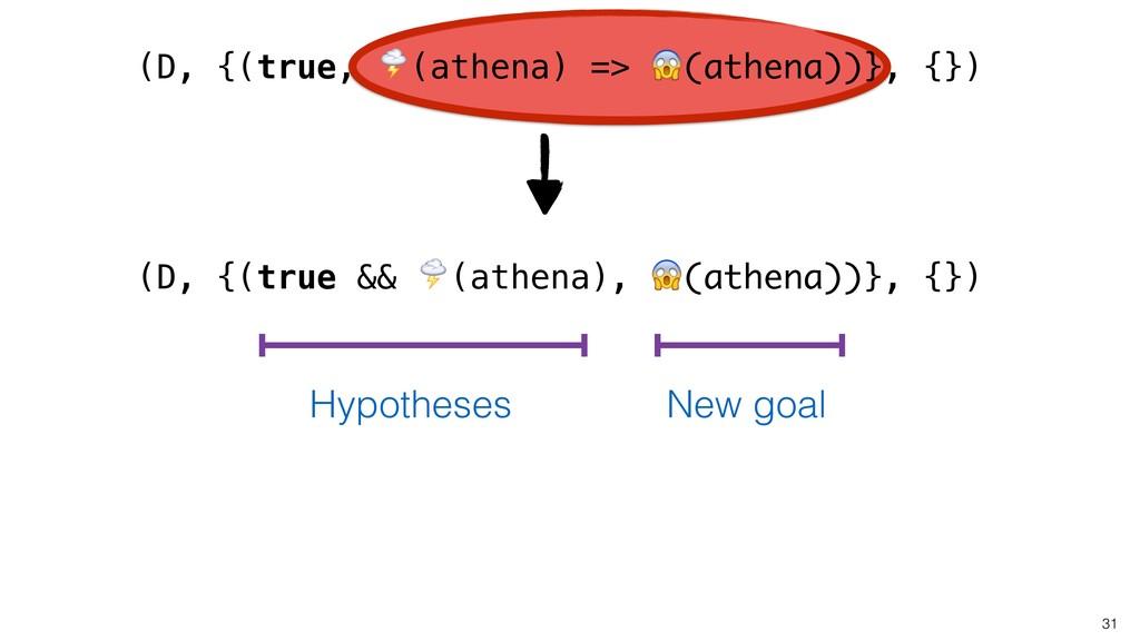 31 (D, {(true, (athena) => (athena))}, {}) (D, ...