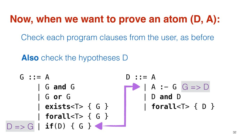 32 Now, when we want to prove an atom (D, A): C...