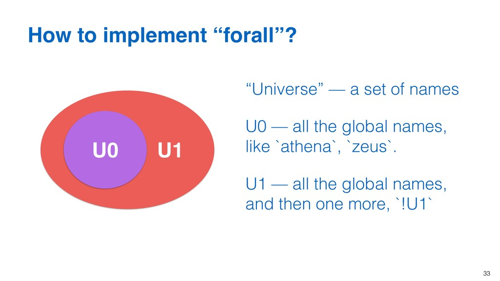 "33 How to implement ""forall""? U0 U1 ""Universe"" ..."