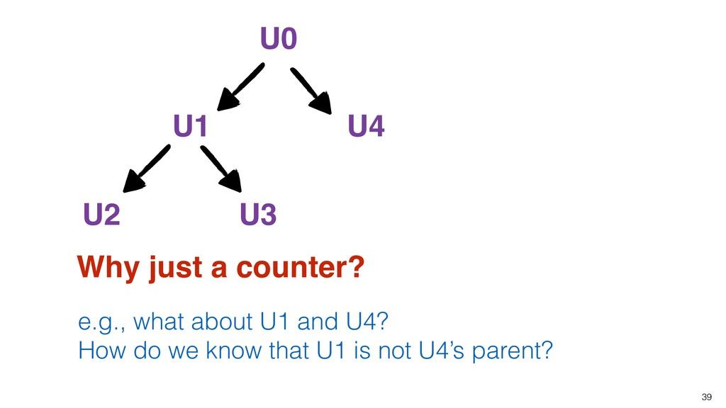 39 U0 U1 U2 U3 U4 Why just a counter? e.g., wha...