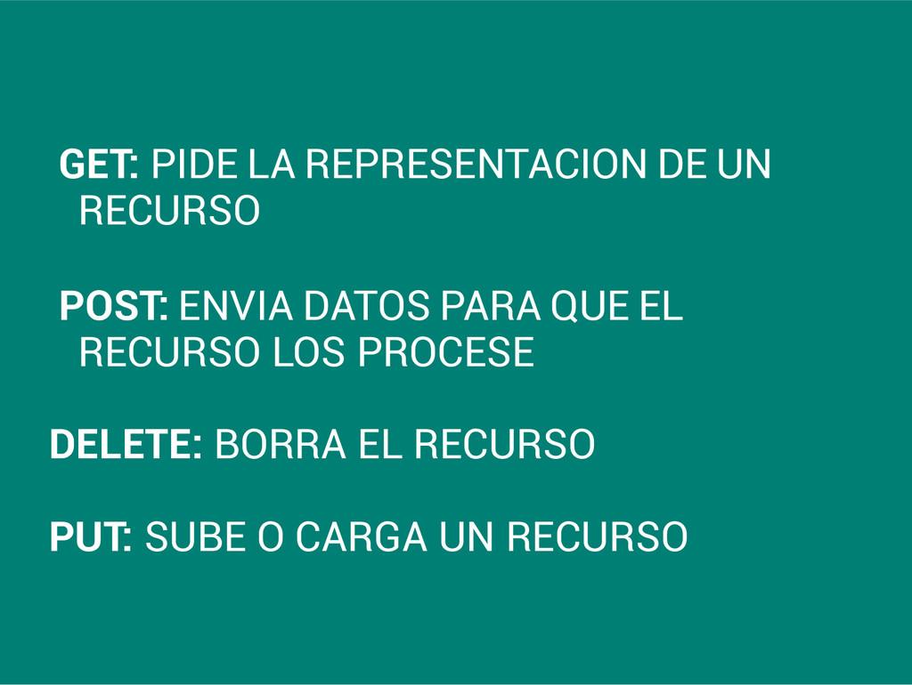 GET: PIDE LA REPRESENTACION DE UN RECURSO POST:...