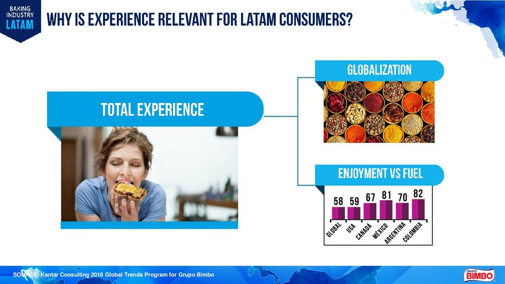 SOURCE: Kantar Consulting 2018 Global Trends Pr...