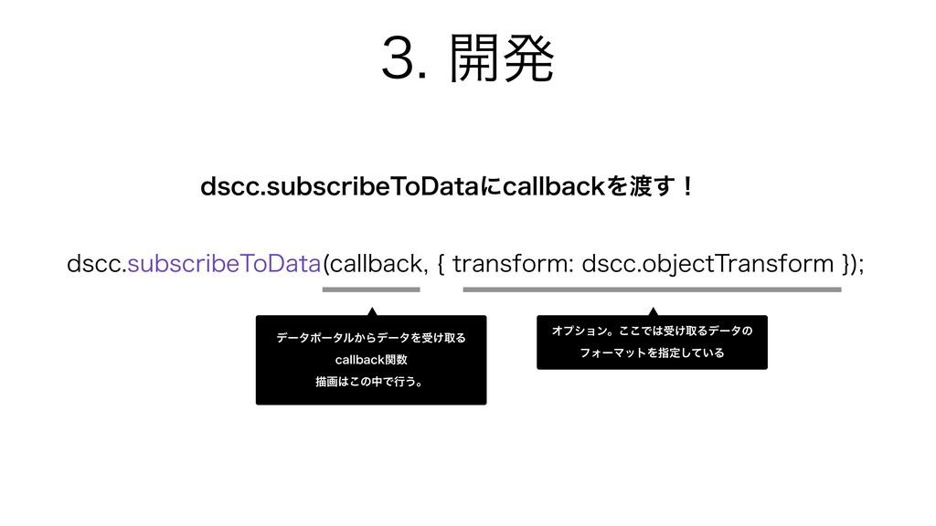 ։ൃ ETDDTVCTDSJCF5P%BUB DBMMCBDL\USBOTGPS...