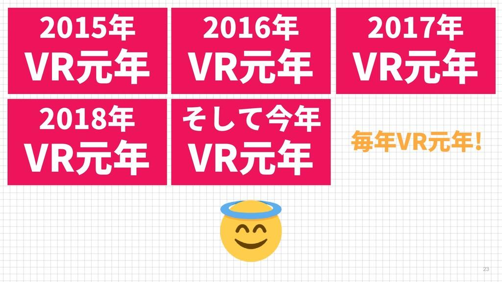 2015年 VR元年 23 2016年 VR元年 2017年 VR元年 2018年 VR元年 ...