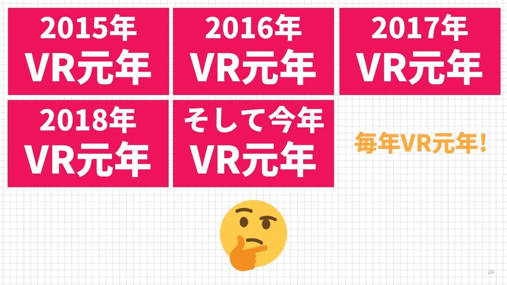 2015年 VR元年 24 2016年 VR元年 2017年 VR元年 2018年 VR元年 ...