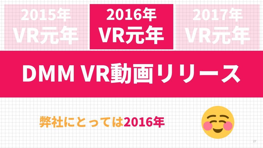 2015年 VR元年 27 2016年 VR元年 2017年 VR元年 2018年 VR元年 ...