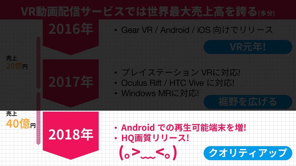 34 • Gear VR / Android / iOS 向けでリリース • プレイステーショ...