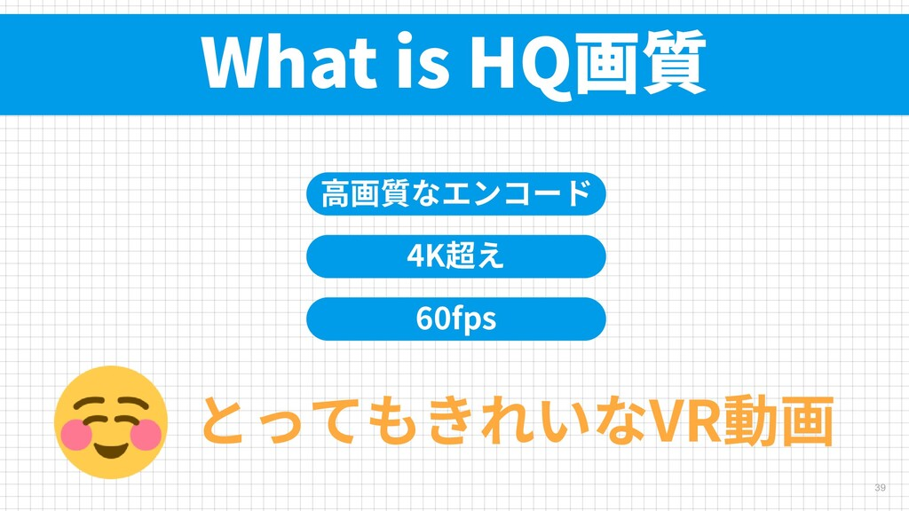 What is HQ画質 39 60fps 4K超え 高画質なエンコード とってもきれいなVR...