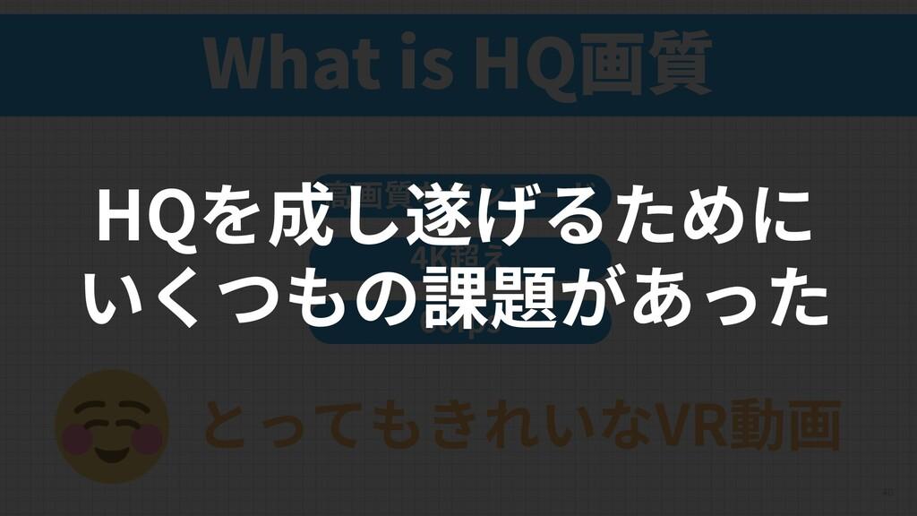 What is HQ画質 40 60fps 4K超え 高画質なエンコード とってもきれいなVR...