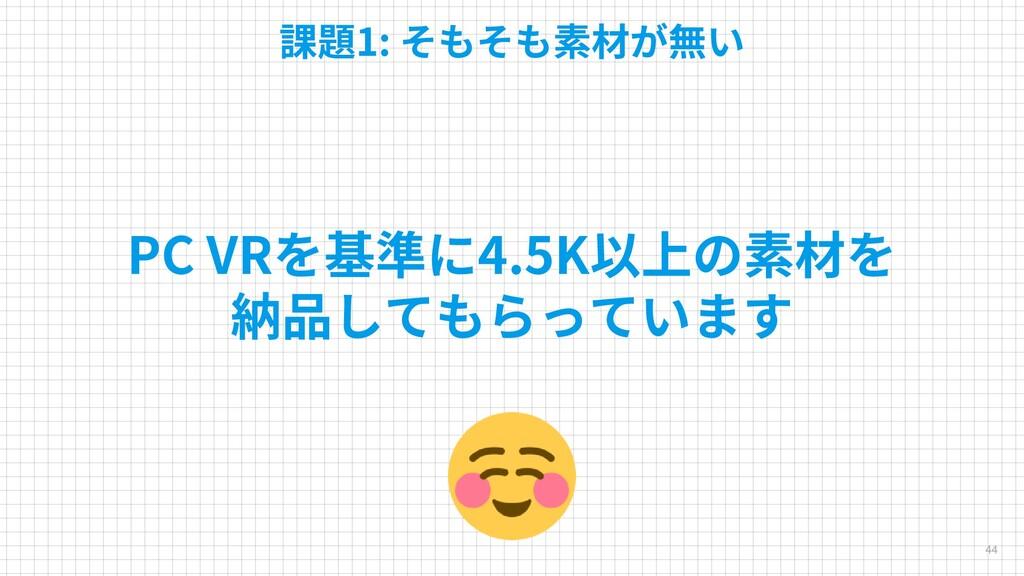 44 課題1: そもそも素材が無い PC VRを基準に4.5K以上の素材を 納品してもらってい...