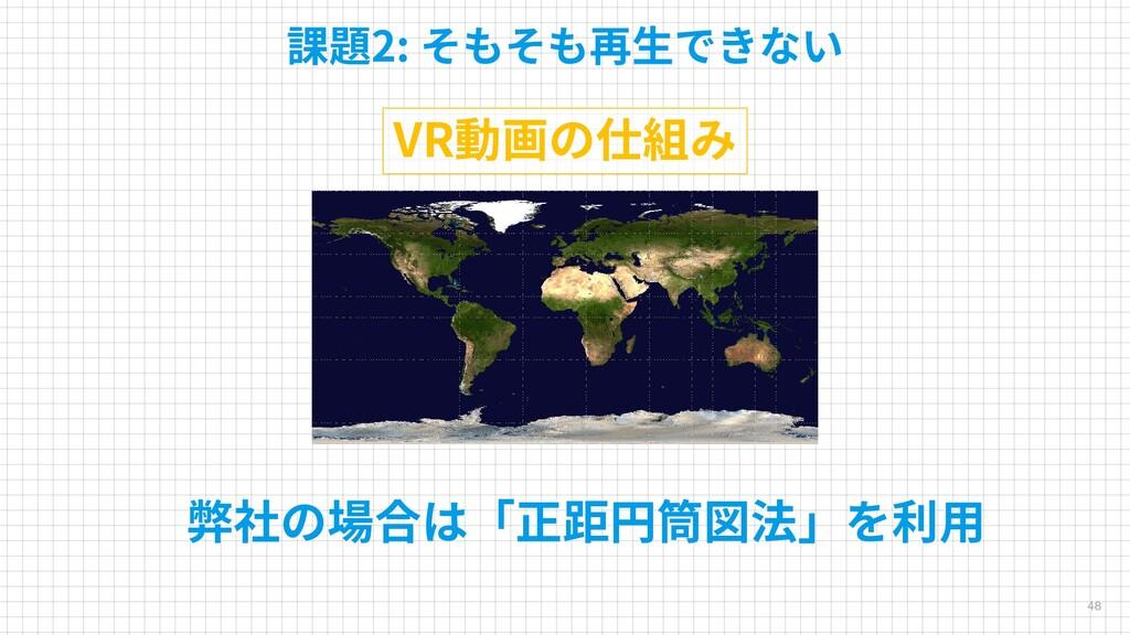 48 課題2: そもそも再生できない VR動画の仕組み 弊社の場合は「正距円筒図法」を利用