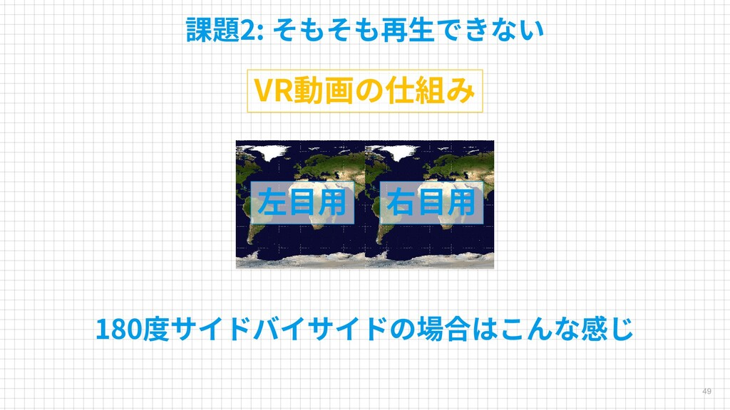 49 課題2: そもそも再生できない VR動画の仕組み 右目用 左目用 180度サイドバイサイ...