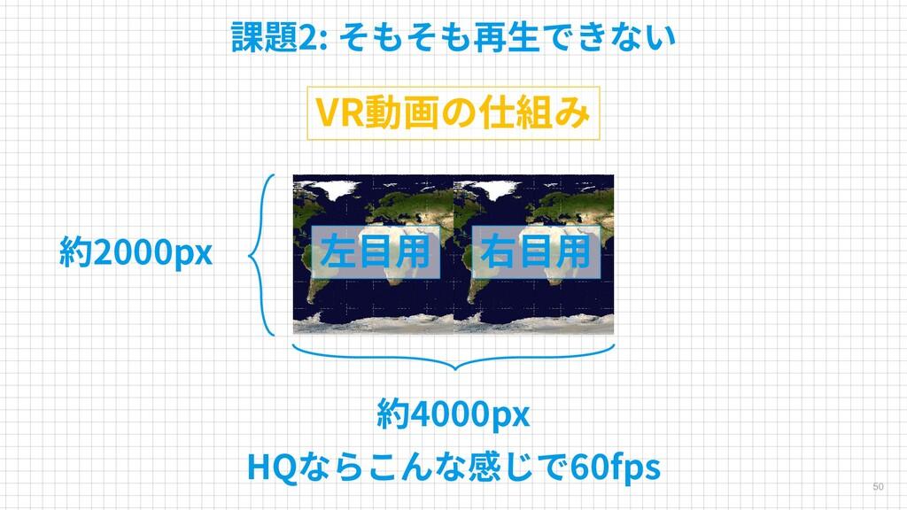 50 課題2: そもそも再生できない VR動画の仕組み 右目用 左目用 約4000px 約20...
