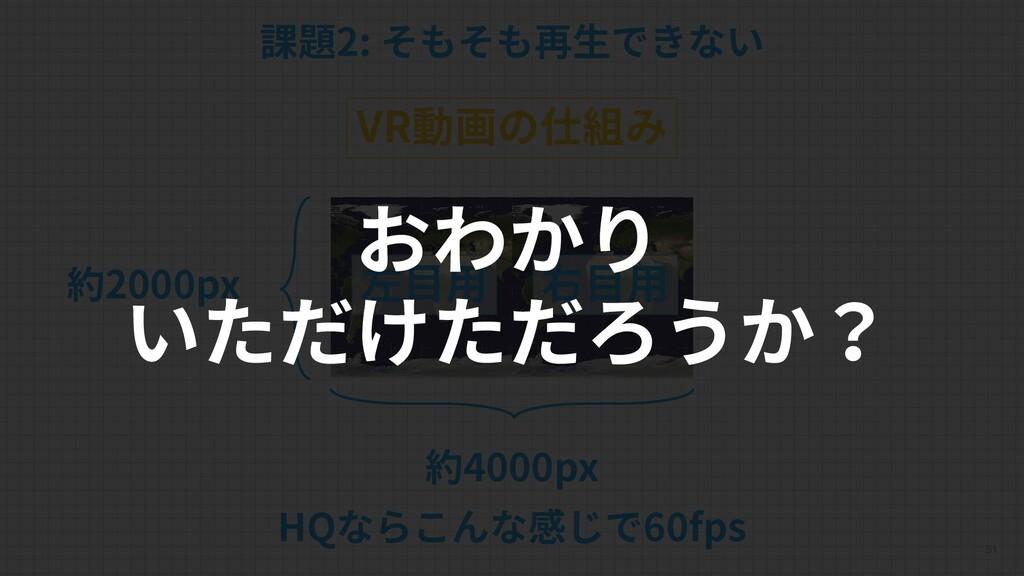 51 課題2: そもそも再生できない VR動画の仕組み 右目用 左目用 約4000px 約20...