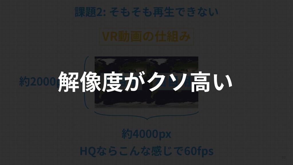 52 課題2: そもそも再生できない VR動画の仕組み 右目用 左目用 約4000px 約20...