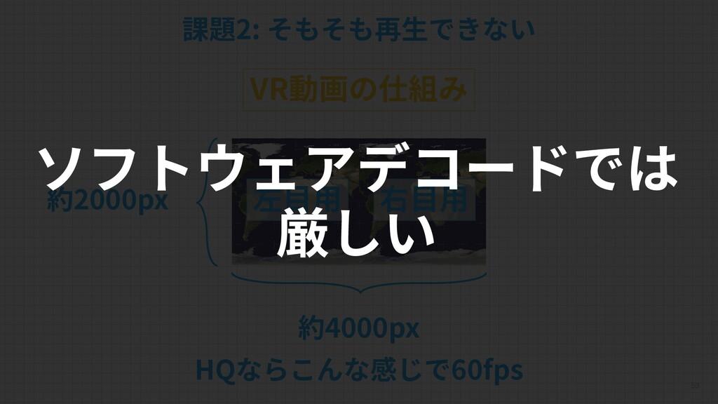 53 課題2: そもそも再生できない VR動画の仕組み 右目用 左目用 約4000px 約20...