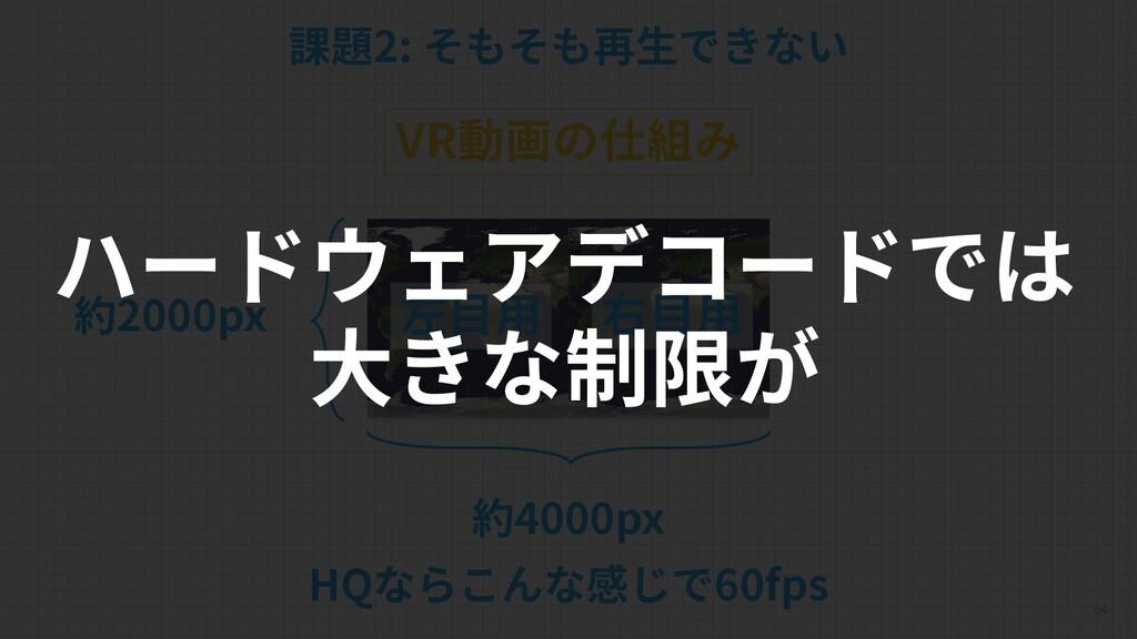 54 課題2: そもそも再生できない VR動画の仕組み 右目用 左目用 約4000px 約20...