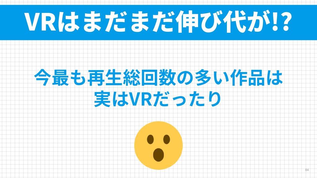 VRはまだまだ伸び代が!? 84 今最も再生総回数の多い作品は 実はVRだったり
