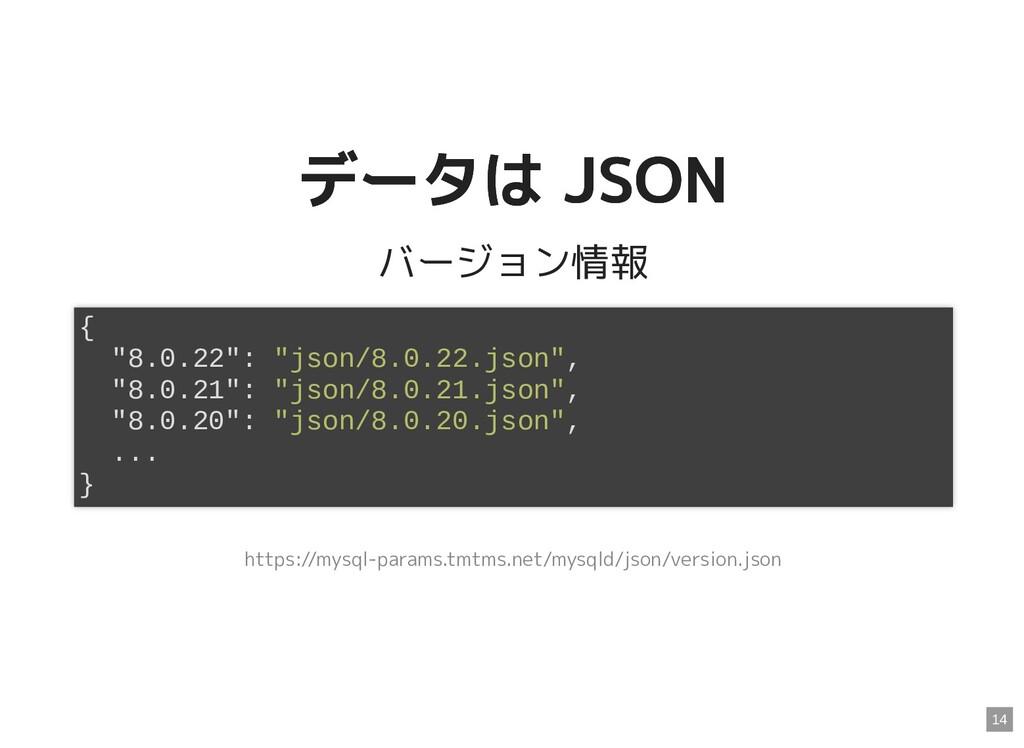 """データは JSON データは JSON バージョン情報 { """"8.0.22"""": """"json/8..."""