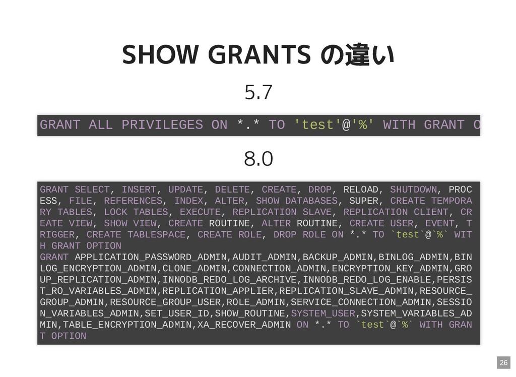 SHOW GRANTS の違い SHOW GRANTS の違い 5.7 8.0 GRANT A...