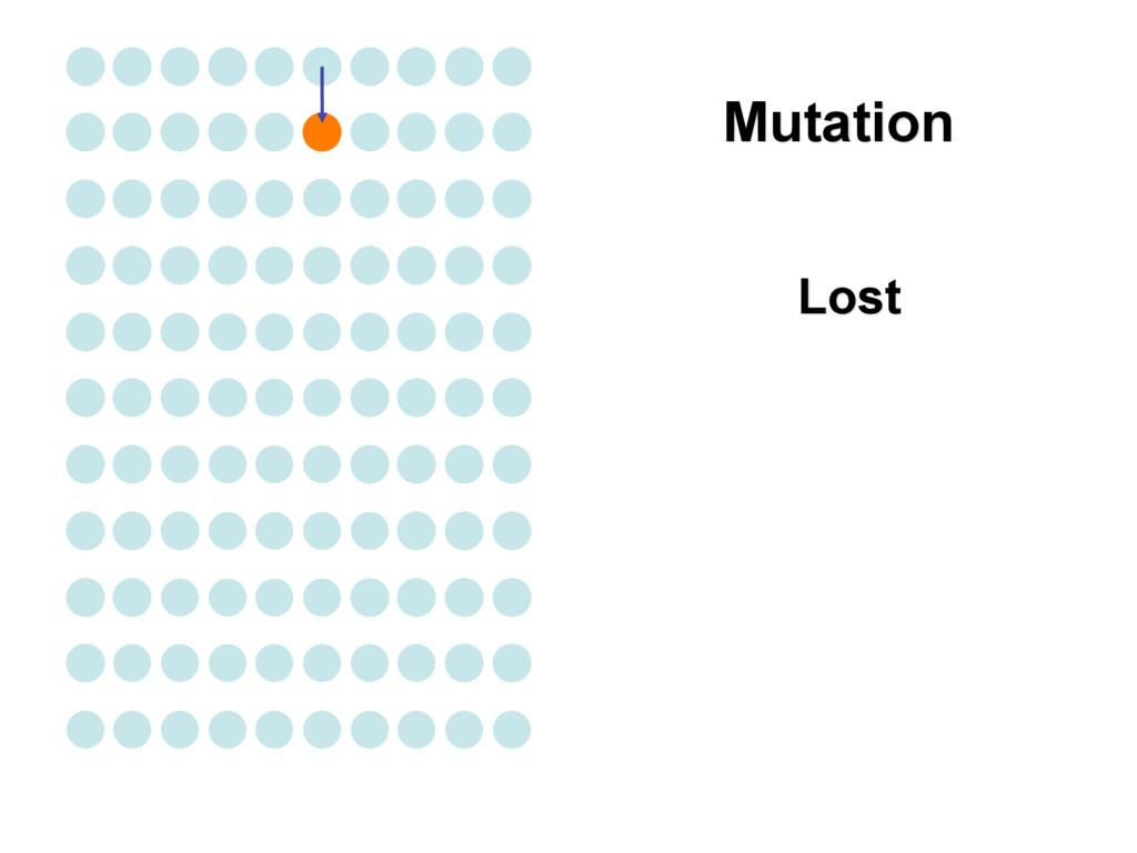 Lost Mutation