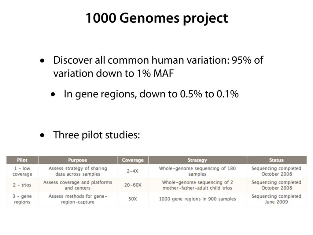 1000 Genomes project • Discover all common huma...