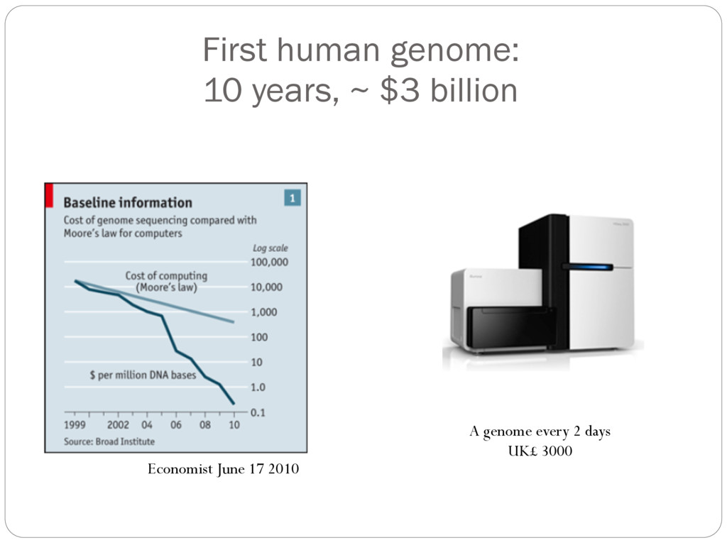 Economist June 17 2010 First human genome: 10 ...