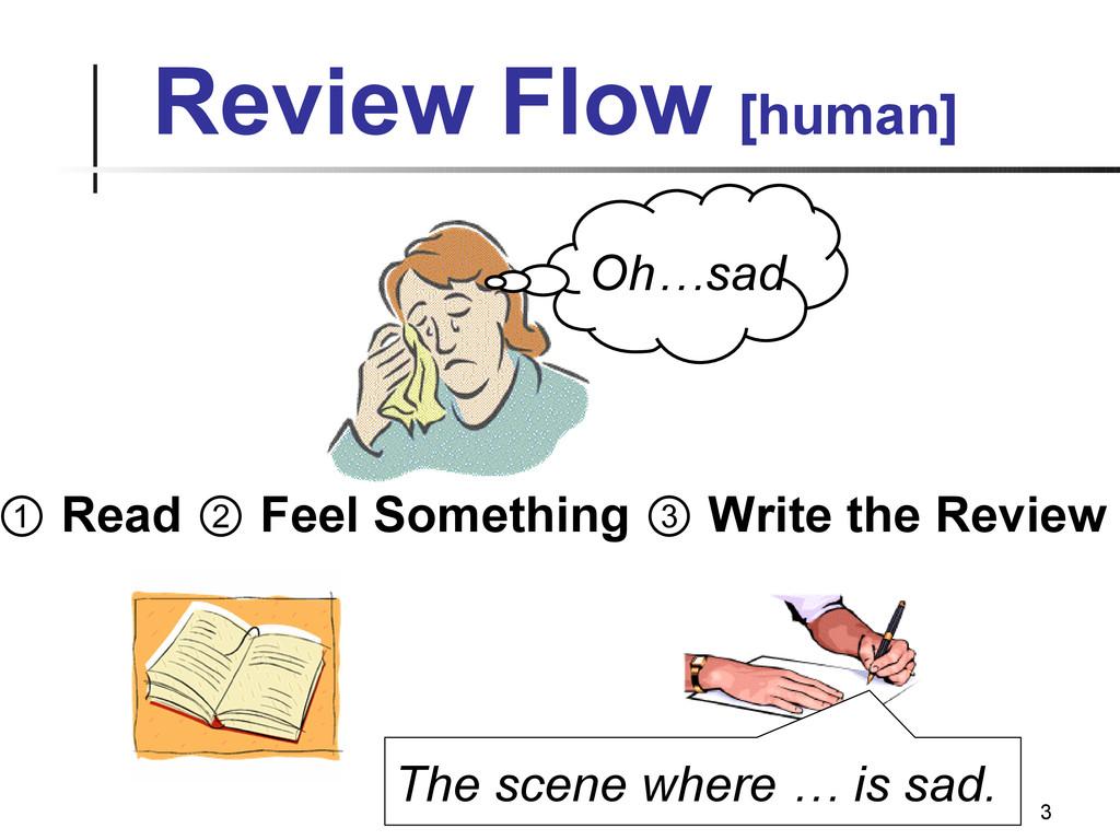 3 Review Flow [human] Oh…sad ① Read Feel Someth...
