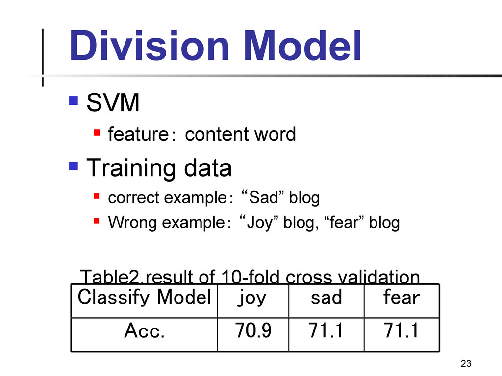 23 Division Model  SVM  feature: content word...