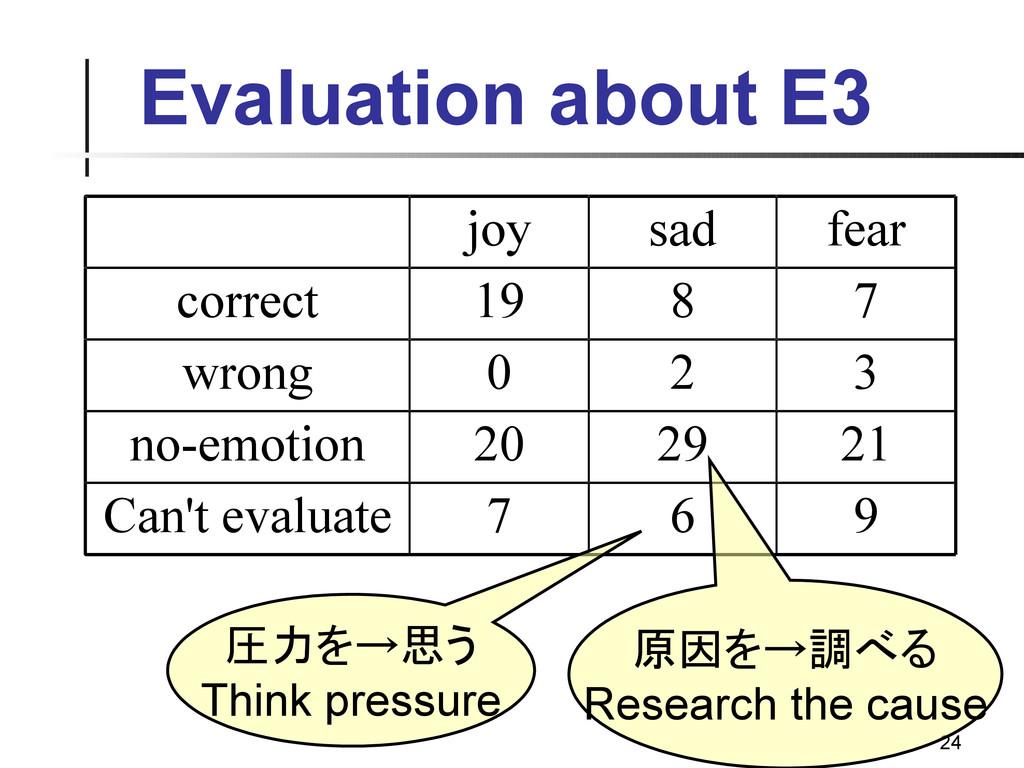 24 Evaluation about E3 joy sad fear correct 19 ...