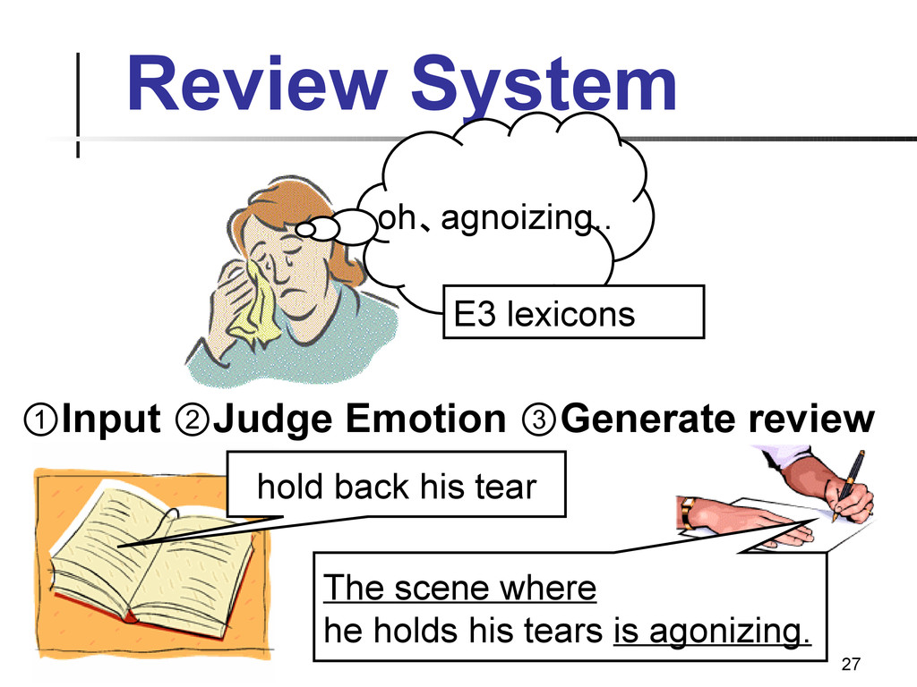 27 Review System hold back his tear oh、agnoizin...