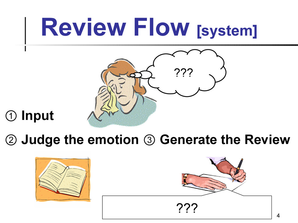4 Review Flow [system] ??? ① Input ② Judge the ...