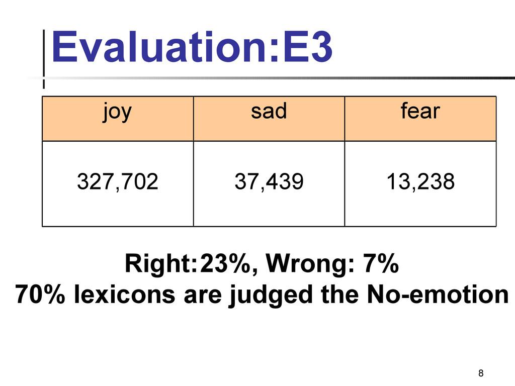 8 Evaluation:E3 joy sad fear 327,702 37,439 13,...