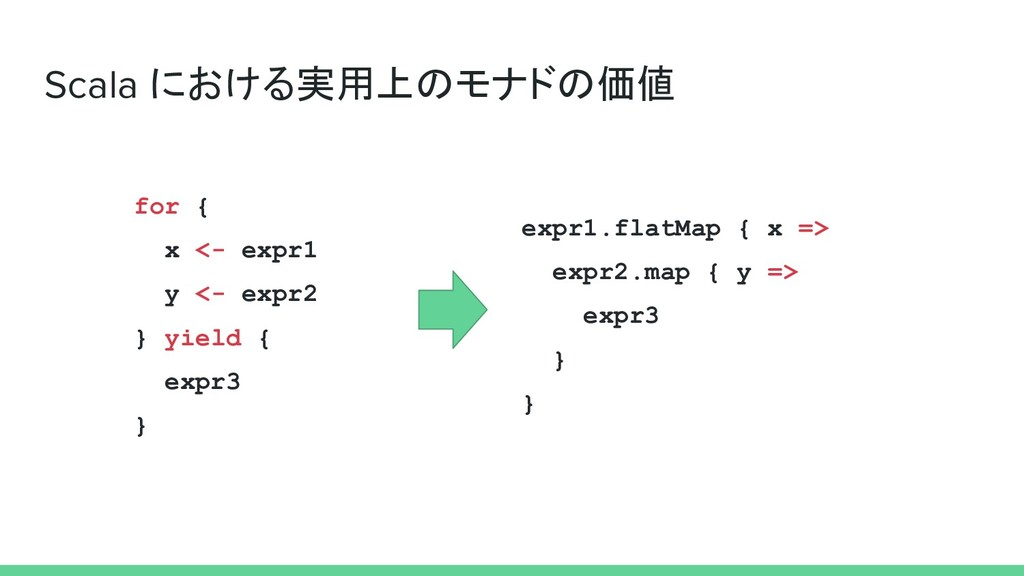 Scala における実用上のモナドの価値 for { x <- expr1 y <- expr...