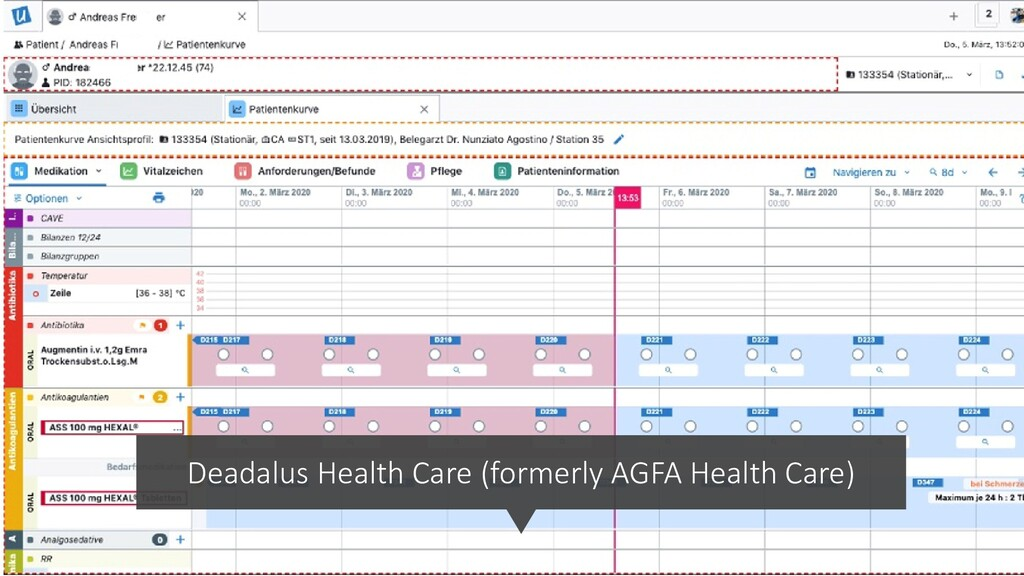 @ManfredSteyer Deadalus Health Care (formerly A...