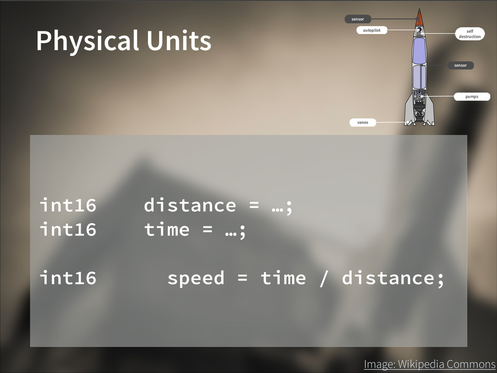 Image: Wikipedia Commons Physical Units int16 d...
